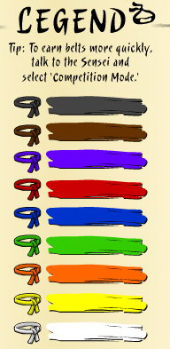 belt-chart